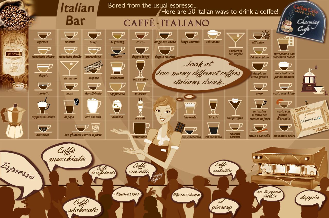 Káva po taliansky